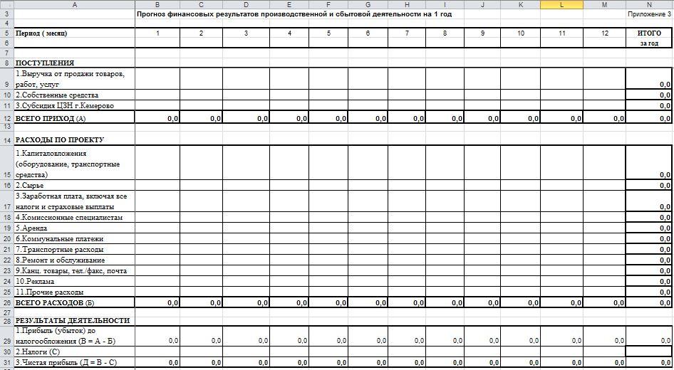 Бланк таблицы прогноза прибыли для бизнес-плана