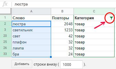 Фильтрация в Google-таблице по категории