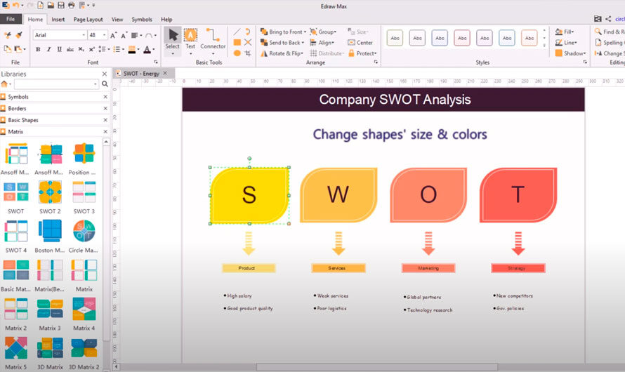 Как правильно делать SWOT-анализ бизнеса