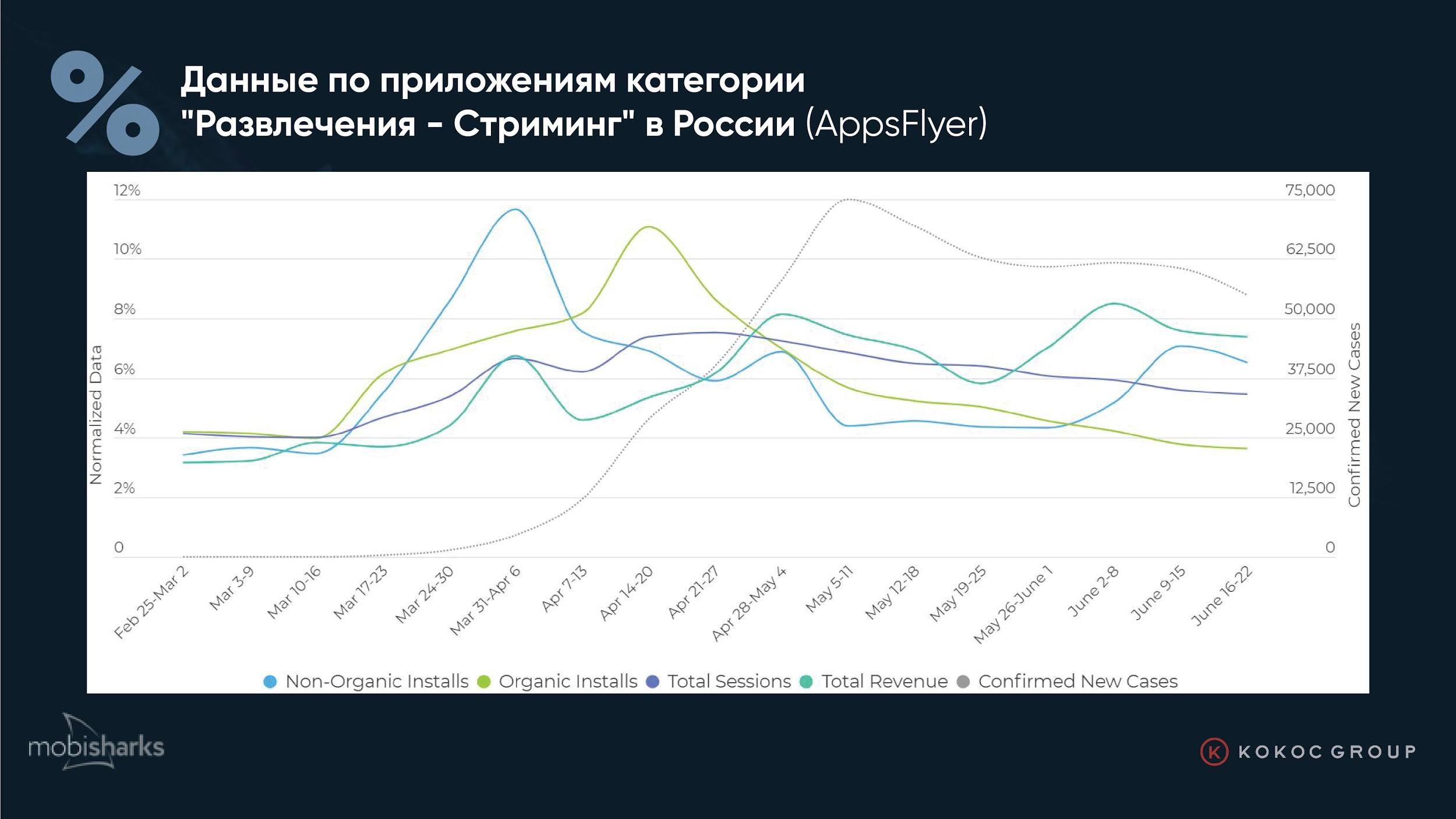 """Анализ рынка мобильных приложений: категория """"Развлечения"""""""
