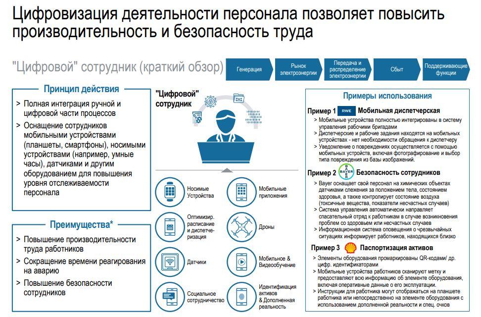 Использование QR-кодов в бизнесе для повышения производительности персонала