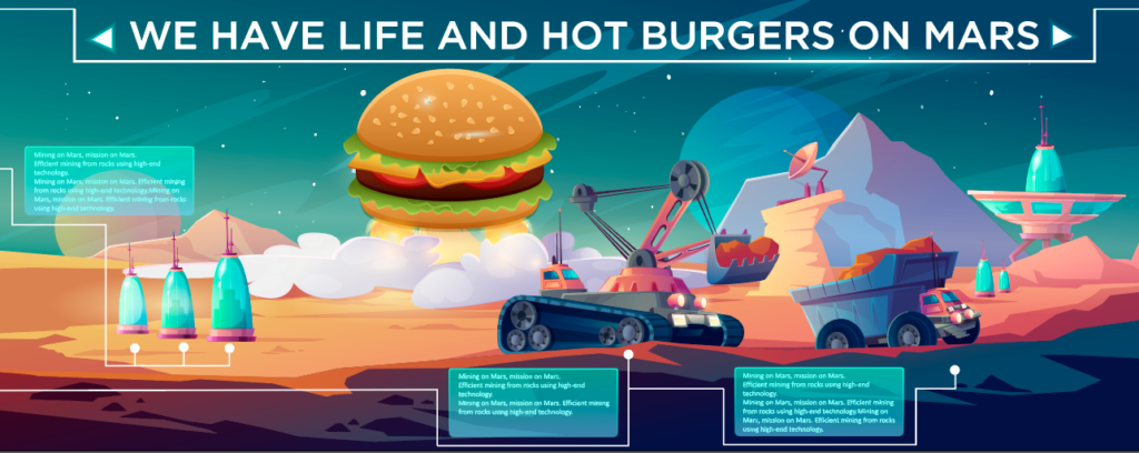 Таким может быть рекламный плакат вашей бургерной на Марсе