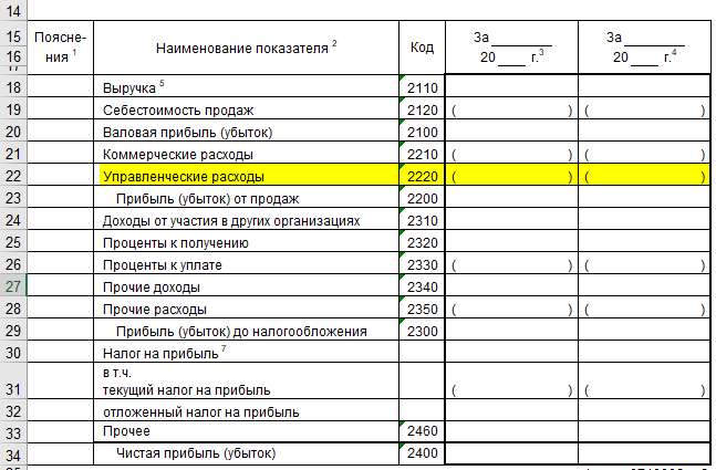 """Строка """"Управленческие расходы"""" в Отчёте о финансовых результатах"""