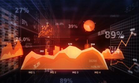 анализ отчета о финансовых результатах