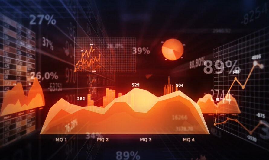 Отчет о финансовых результатах: составление и анализ — кратко