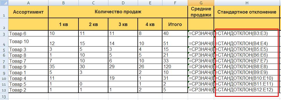 XYZ-анализ в Excel: формула расчёта стандартного отклонения
