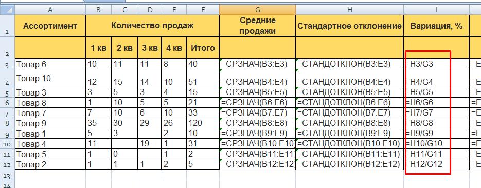 XYZ-анализ в Excel: формула расчёта коэффициента вариации