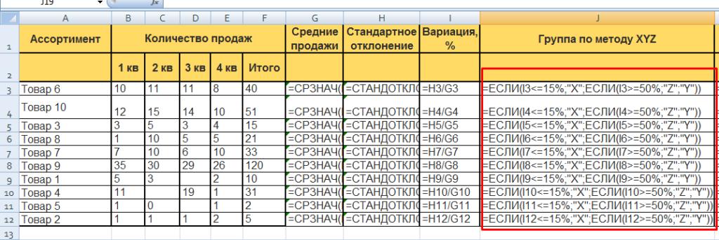 XYZ-анализ в Excel: группы товаров по методу XYZ — формула