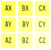 Товарные группы: ABC и XYZ-анализ