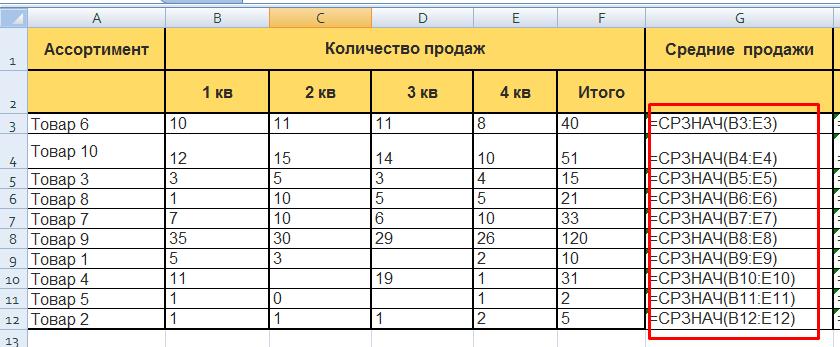 XYZ-анализ в Excel: формула расчёта средних продаж