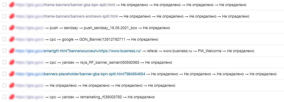 Отчёт в Яндекс.Метрике: источники переходов по UTM-меткам